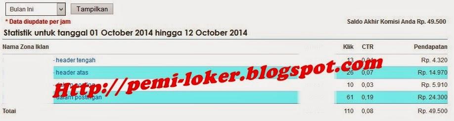 "<img src=""Image URL"" title=""pembayaran"" alt=""klik saya""/>"