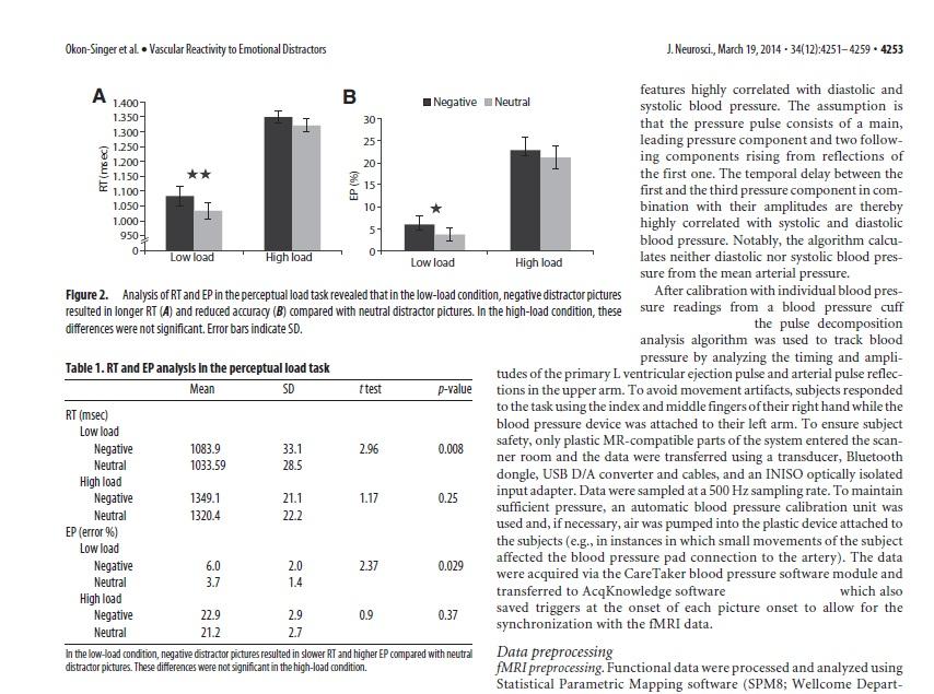 MRI下の血圧変化解析文献