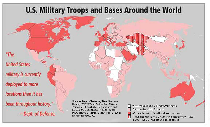 militarism and the degradation of minorities in the united states