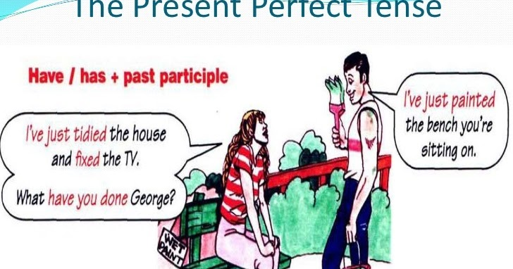 English Tenses: Learn Present Perfect Tense with Examples ...
