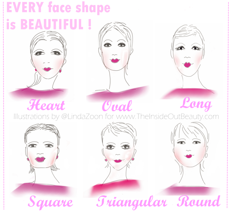 http://www.theinsideoutbeauty.com/2013/11/beauty-whats-your-face-shape.html