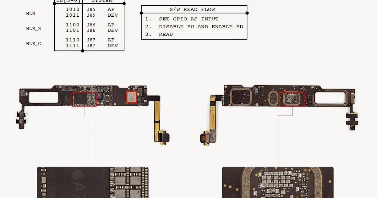 apple ipad mini instructions