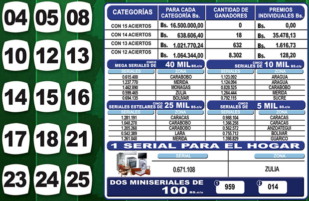 Kino Táchira sorteo 1118
