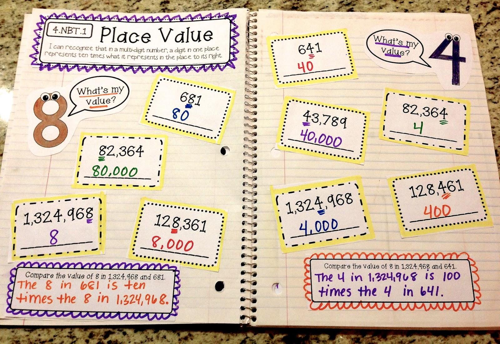 Interactive Math Notebook - Create●Teach●Share