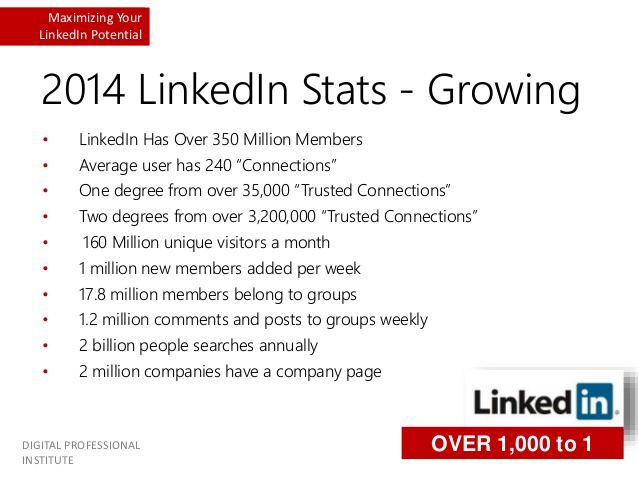 10 statistics on How Linkedin  struck gold and disrupted the hiring industry ""
