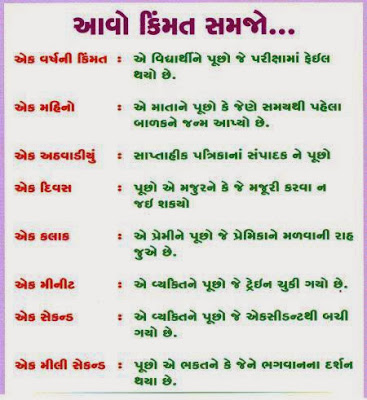 Knowledge - Nilesh Patel Aavo