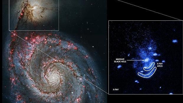 Nuestro planeta podría depender  de la actividad del agujero negro central de la Vía Lactea.