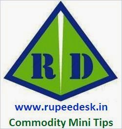 Free Commodity Mini Tips