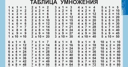 табличная часть таблицы значений