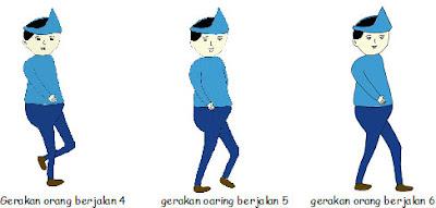 Animasi Orang Berjalan