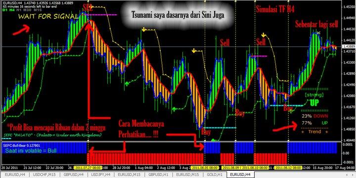 Forex metal trading