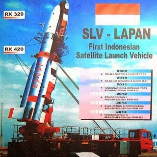 Roket Sonda Cikal Bakal Roket Pembawa Satelit Nasional