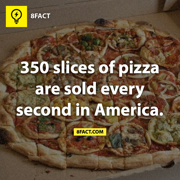 350 slices of pizza are sold every second in America.