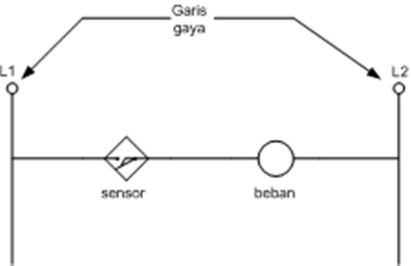 Bab 2 diagram listrik muchammad agil ambardi perhatikan bahwa diagram tangga adalah skema penyajian dari rangkaian bukan penyajian fisik komponen komponen listrik dan penghantar disusun menurut ccuart Images