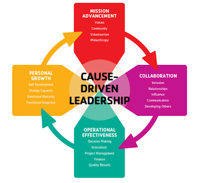 Cause Driven Leadership