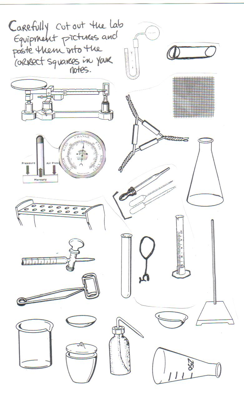 Science Class Dissecting Tools And Their Uses Pictures to Pin on – Laboratory Equipment Worksheet