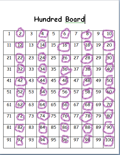 Primary Junction: Skip Counting Using A Hundred Board
