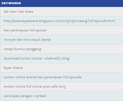 Keywords blog trending
