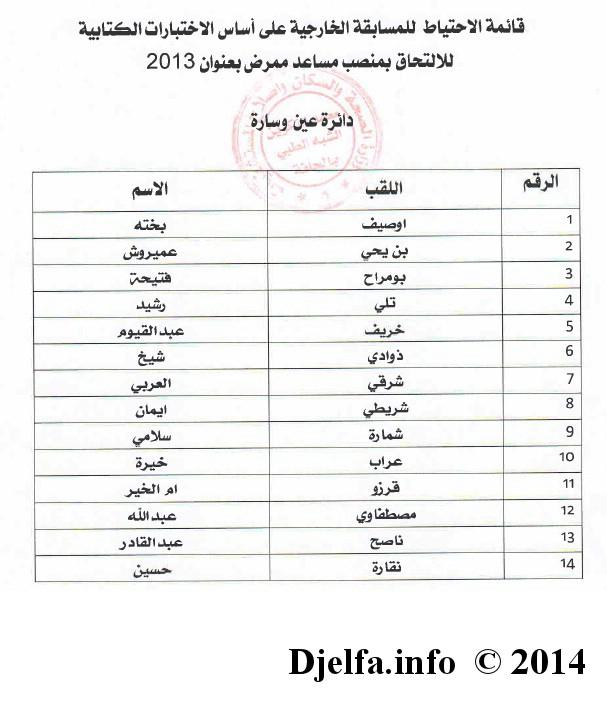 قائمة الناجحين في مسابقة الشبه الطبي (مساعد ممرّض) لولاية الجلفة oussera2.jpg