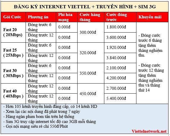 Khuyến mãi đăng ký lắp đặt internet viettel Bình Dương 06