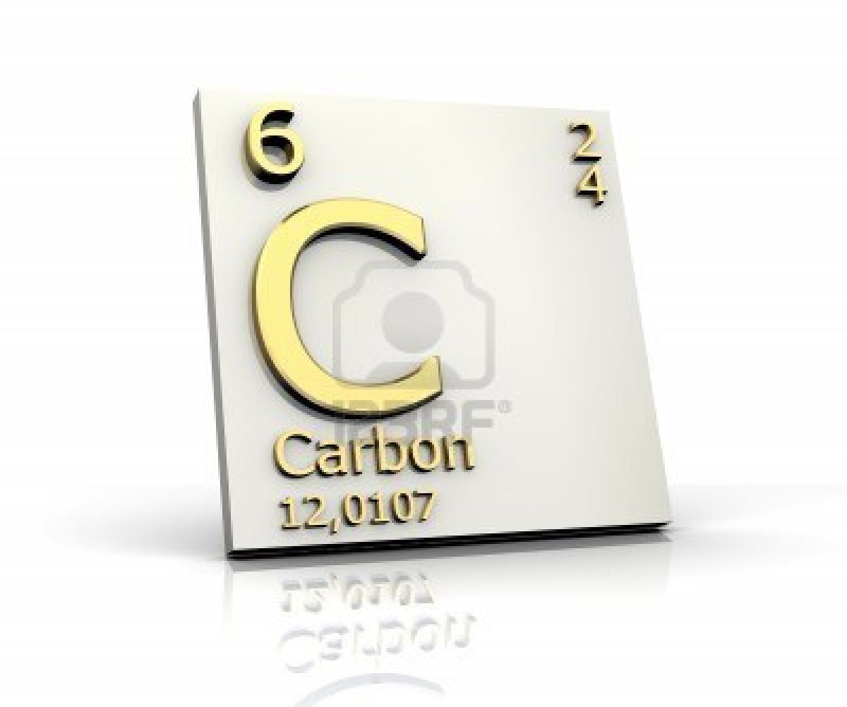 Formulation and cell lad acids and bases periodic table carbon from latin carbo coal is the chemical element with symbol c and atomic number 6 as a member of group 14 on the periodic table urtaz Gallery