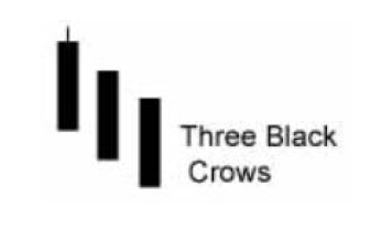 Three black crows strategy
