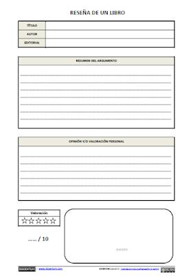 http://www.docentum.com/wp-content/uploads/2014/03/resena-docentum-plantillas.pdf