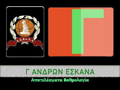 Γ΄ ΑΝΔΡΩΝ  10Η ΑΓΩΝΙΣΤΙΚΗ