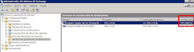 Servicios de actualización de destinatarios.