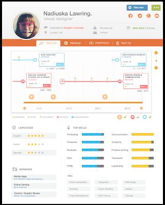 Epik Cv Create The Ultimate Cv Resume Templates Cv Online