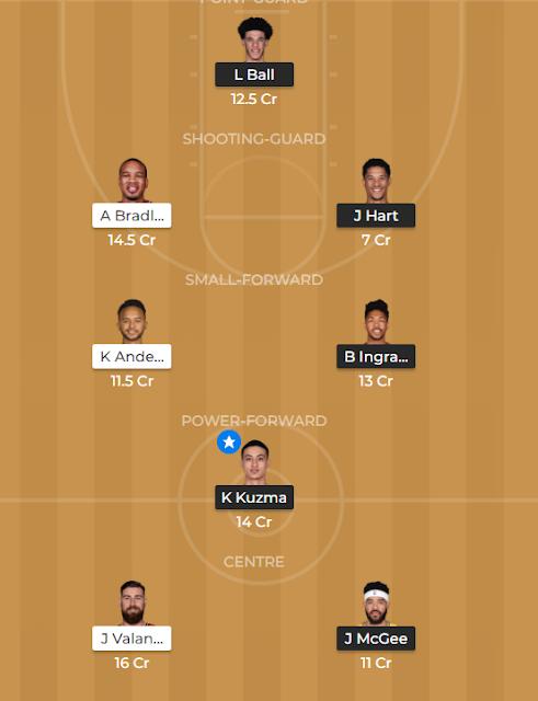 LAL vs MEM NBA Dream 11 Team Prediction, Team News, LAL vs MEM Dream 11 Today Match