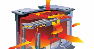 Tecnolog a para un progreso sostenible dise ando una for Estufas doble combustion precios