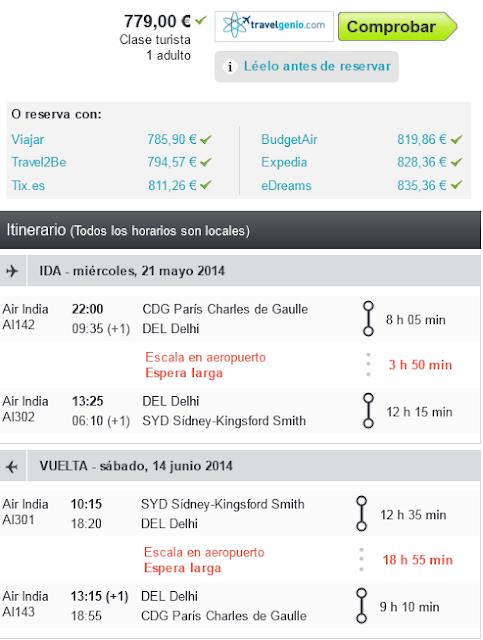 Sydney con Air India