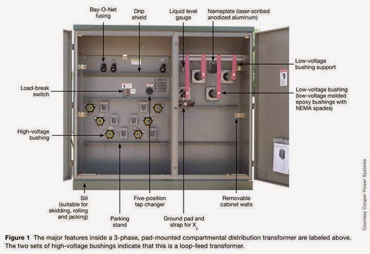 electrical engineering world basics of medium voltage ac fuse box wiring basics #7