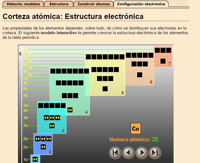 Qumica al 100 configuracin electrnica urtaz Gallery