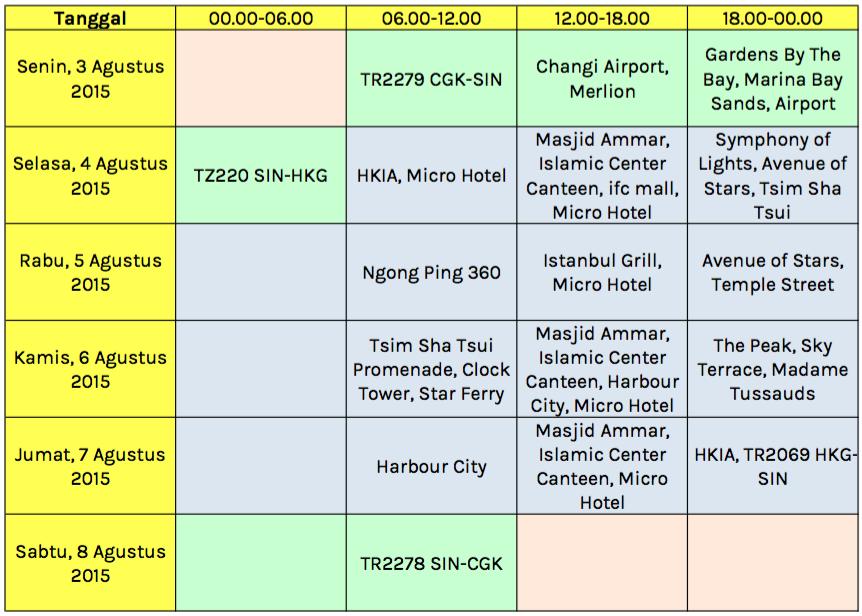 Biaya Liburan 5 Hari di Hong Kong dan Singapura-7 itinerary singkat