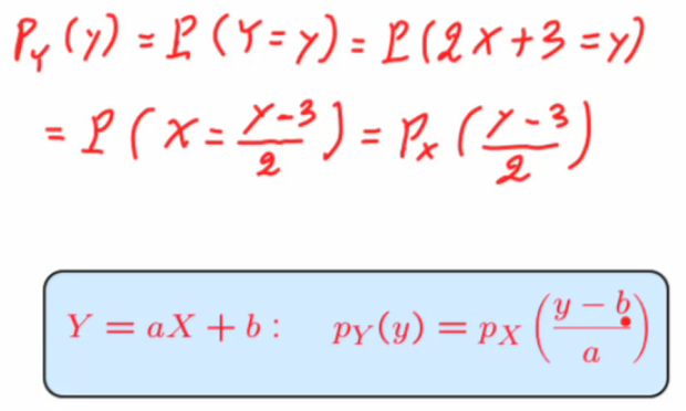 introduction to probability bertsekas pdf