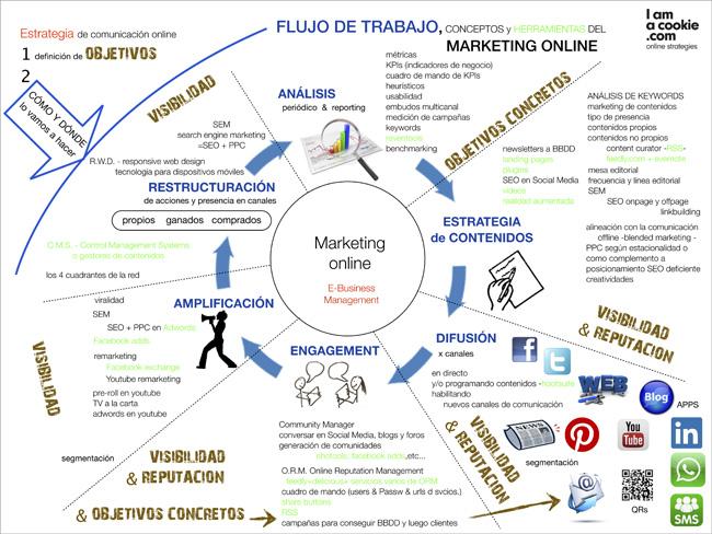 LA TARCOTECA Contrainfo: Comunicaciones Estratégicas (StratCom) y ...