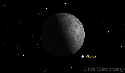 Bulan Akan Berdekatan dengan Planet dan Bintang Pekan Ini