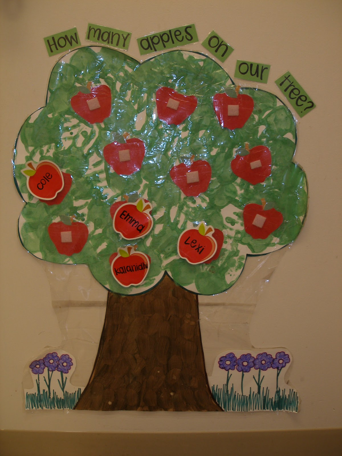 Apple Tree Classroom Ideas ~ Classroom some things of my own design