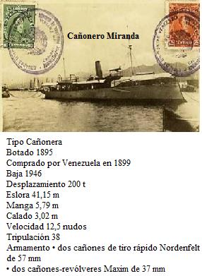 Situación bélica venezolana del S.XX CAÑONERO+mIRANDA