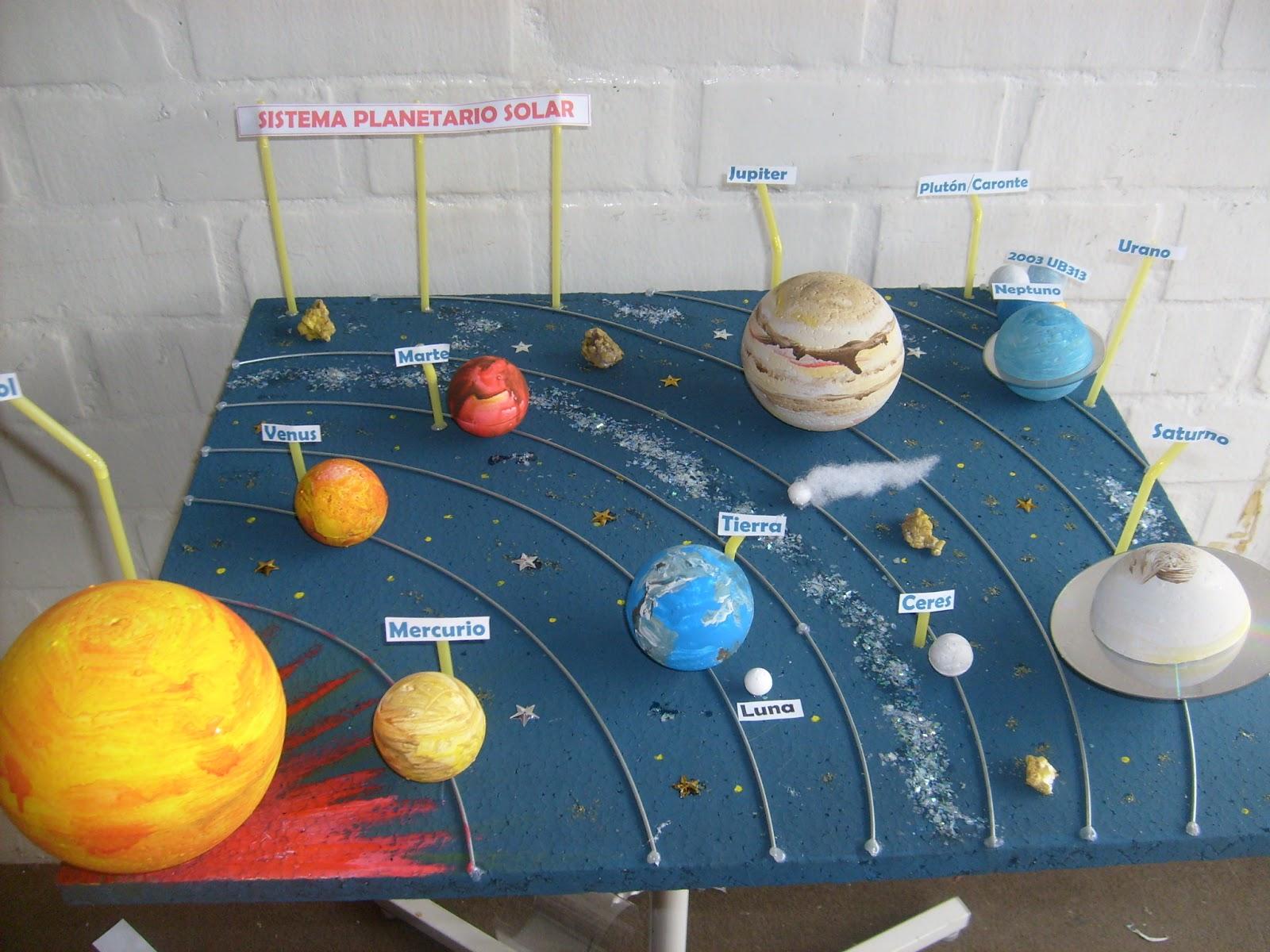 Como Hacer Una Maqueta Del Sistema Solar