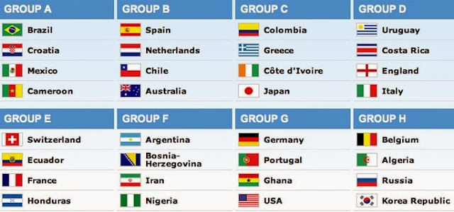 Full List of 2014 World Cup Groups and Nigeria'