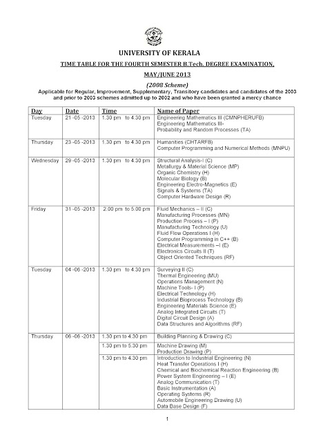 S4 BTech (2008 Scheme - Applicable for Regular, Improvement, Supplementary, Transitory candidates and candidates of the 2003 and prior to 2003 schemes admitted up to 2002 and who have been granted a mercy chance) Degree Examination May/June 2013 Time Table