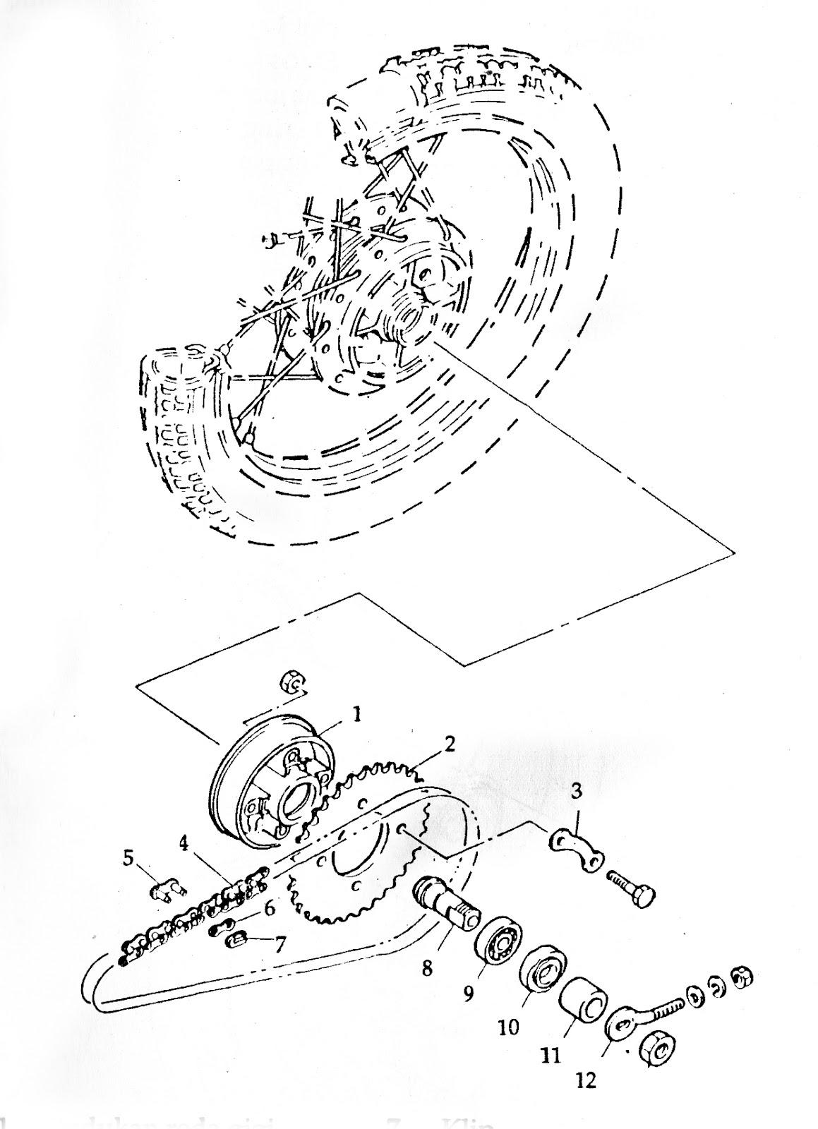 Bagian - bagian penggerak roda belakang dan roda belakang