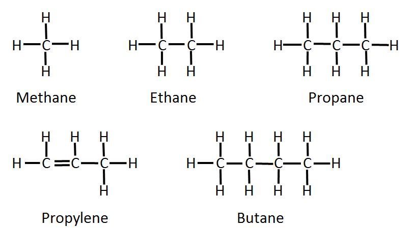 Natural Gas Nh