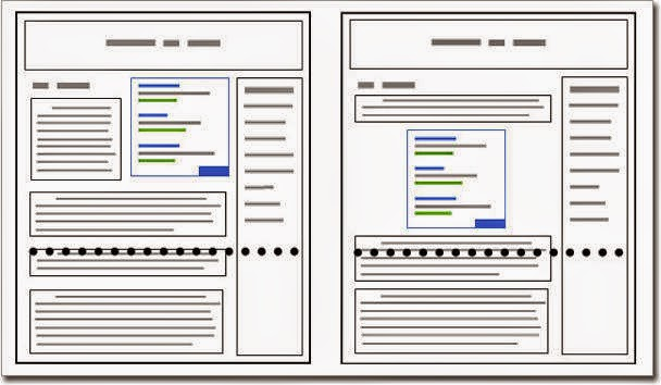 Two Column High Paying Adsense Banner and Txt Ad Position.