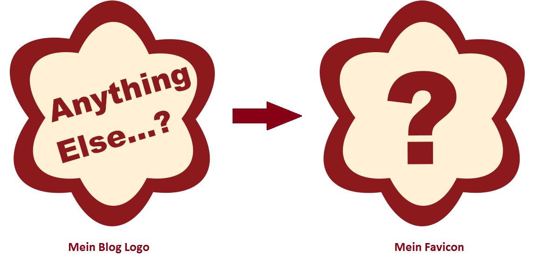 Logo und Favicon