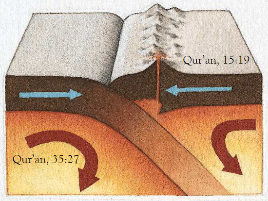 mountains quran rock formation rivers