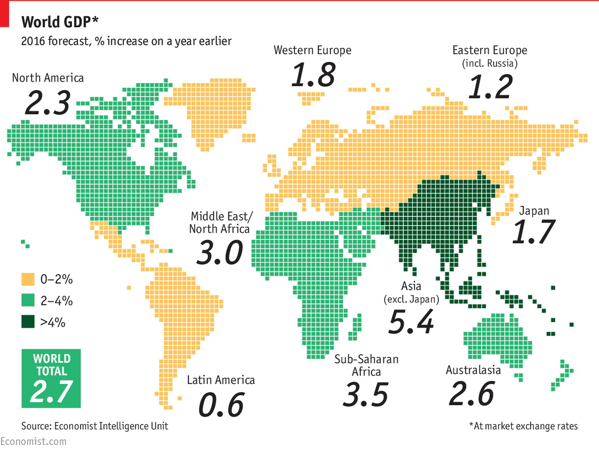 2016's global GDP forecast